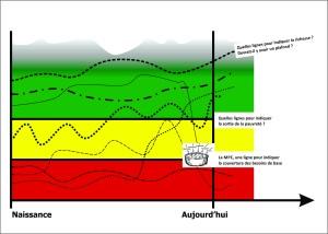 MPC_et_seuils-4a-Image_rouge-jaune-vert-nuages-quelles_lignes-140909