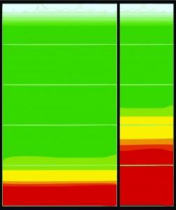 MPC_et_seuils-4b-Image_rouge-jaune-vert-nuages-quintiles-140909