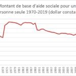 191111-50e-montants