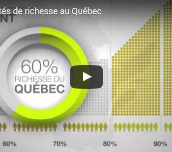 Les inégalités de richesse au Québec